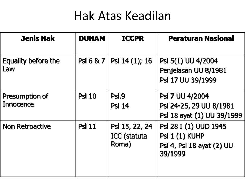 Hak Atas Keadilan Jenis Hak DUHAMICCPR Peraturan Nasional Equality before the Law Psl 6 & 7 Psl 14 (1); 16 Psl 5(1) UU 4/2004 Penjelasan UU 8/1981 Psl