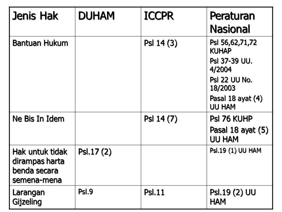 Jenis Hak DUHAMICCPR Peraturan Nasional Bantuan Hukum Psl 14 (3) Psl 56,62,71,72 KUHAP Psl 37-39 UU. 4/2004 Psl 22 UU No. 18/2003 Pasal 18 ayat (4) UU