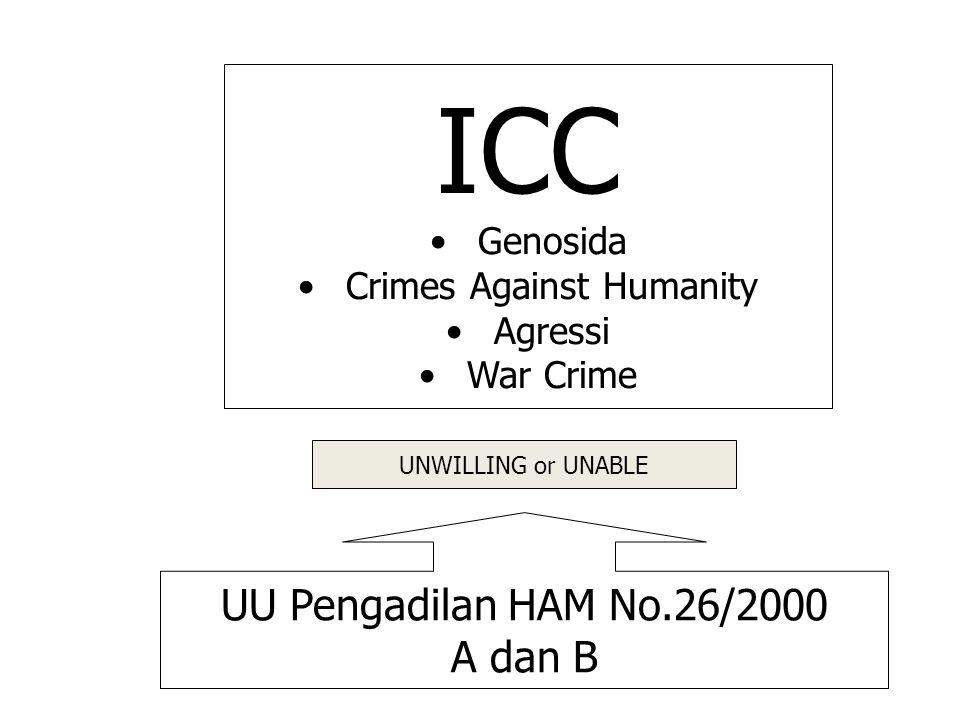 UU Pengadilan HAM No.26/2000 A dan B UNWILLING or UNABLE ICC Genosida Crimes Against Humanity Agressi War Crime