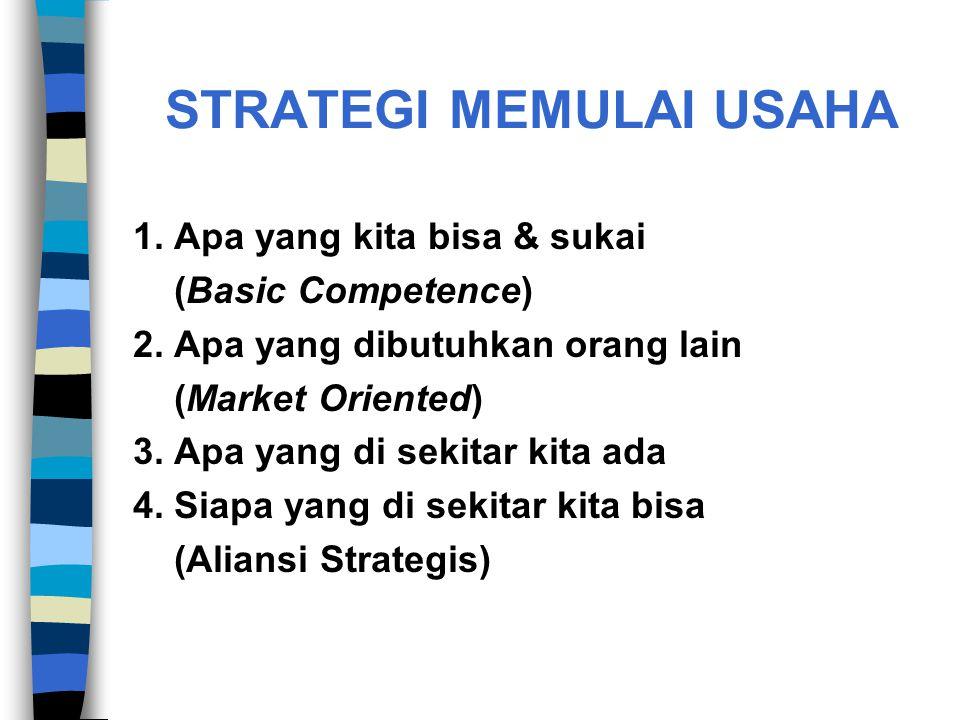 STRATEGI MEMULAI USAHA 1. Apa yang kita bisa & sukai (Basic Competence) 2. Apa yang dibutuhkan orang lain (Market Oriented) 3. Apa yang di sekitar kit