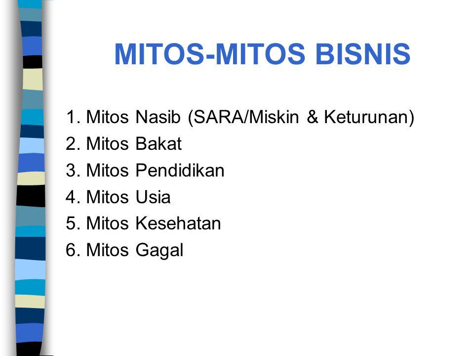 MITOS-MITOS BISNIS 1. Mitos Nasib (SARA/Miskin & Keturunan) 2. Mitos Bakat 3. Mitos Pendidikan 4. Mitos Usia 5. Mitos Kesehatan 6. Mitos Gagal