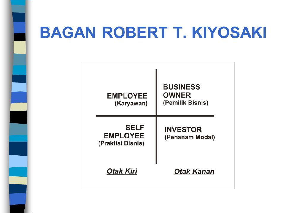 BAGAN ROBERT T. KIYOSAKI