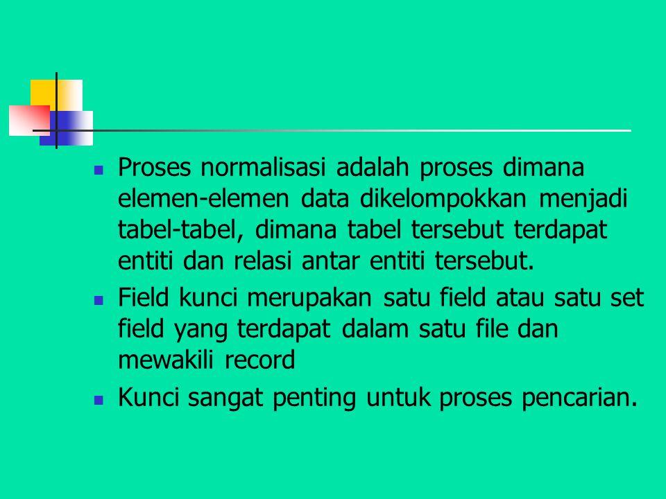 Proses normalisasi adalah proses dimana elemen-elemen data dikelompokkan menjadi tabel-tabel, dimana tabel tersebut terdapat entiti dan relasi antar e