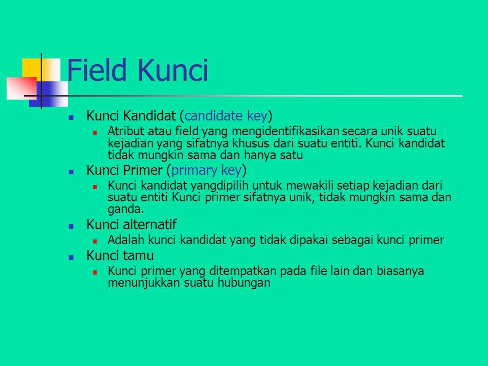 Field Kunci Kunci Kandidat (candidate key) Atribut atau field yang mengidentifikasikan secara unik suatu kejadian yang sifatnya khusus dari suatu enti