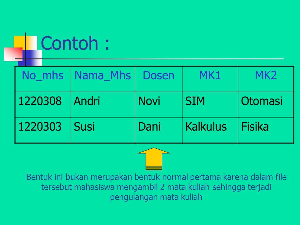 Contoh : No_mhsNama_MhsDosenMK1MK2 1220308AndriNoviSIMOtomasi 1220303SusiDaniKalkulusFisika Bentuk ini bukan merupakan bentuk normal pertama karena da