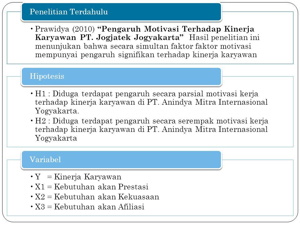 """Prawidya (2010) """"Pengaruh Motivasi Terhadap Kinerja Karyawan PT. Jogjatek Jogyakarta"""" Hasil penelitian ini menunjukan bahwa secara simultan faktor fak"""