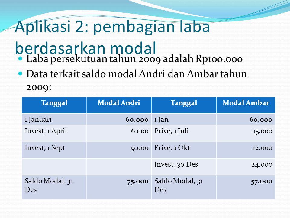 Aplikasi 2: pembagian laba berdasarkan modal Laba persekutuan tahun 2009 adalah Rp100.000 Data terkait saldo modal Andri dan Ambar tahun 2009: TanggalModal AndriTanggalModal Ambar 1 Januari60.0001 Jan60.000 Invest, 1 April6.000Prive, 1 Juli15.000 Invest, 1 Sept9.000Prive, 1 Okt12.000 Invest, 30 Des24.000 Saldo Modal, 31 Des 75.000Saldo Modal, 31 Des 57.000