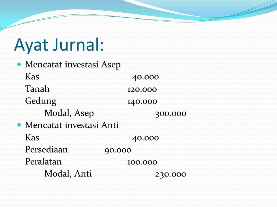 Ayat Jurnal: Mencatat investasi Asep Kas 40.000 Tanah120.000 Gedung140.000 Modal, Asep300.000 Mencatat investasi Anti Kas 40.000 Persediaan 90.000 Peralatan100.000 Modal, Anti230.000