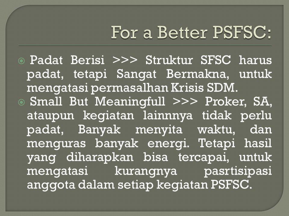  Padat Berisi >>> Struktur SFSC harus padat, tetapi Sangat Bermakna, untuk mengatasi permasalhan Krisis SDM.
