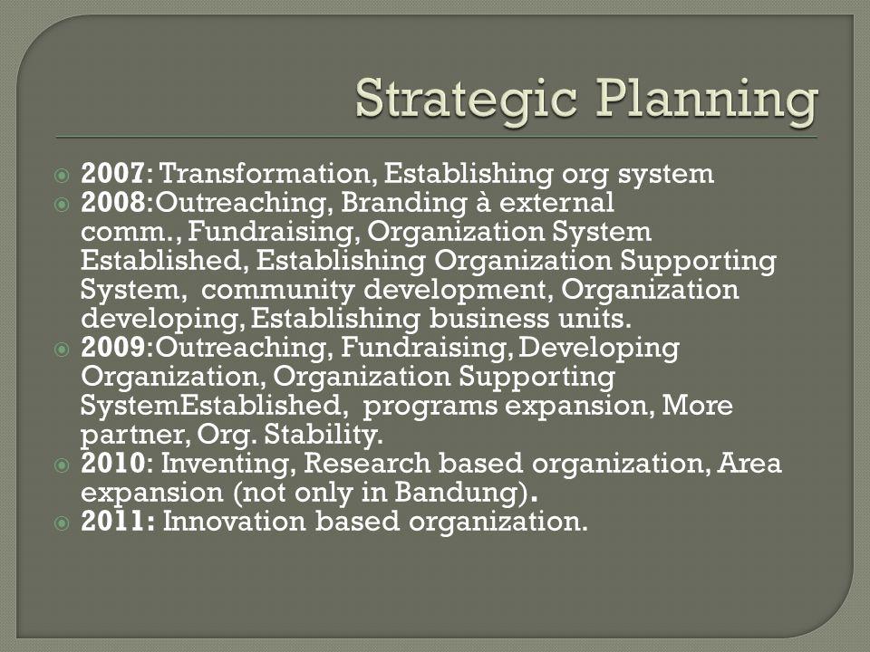  2007: Transformation, Establishing org system  2008:Outreaching, Branding à external comm., Fundraising, Organization System Established, Establish