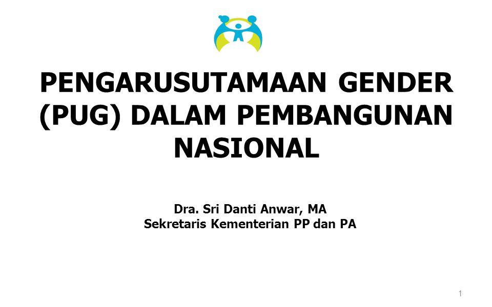 PENGARUSUTAMAAN GENDER (PUG) DALAM PEMBANGUNAN NASIONAL Dra. Sri Danti Anwar, MA Sekretaris Kementerian PP dan PA 1