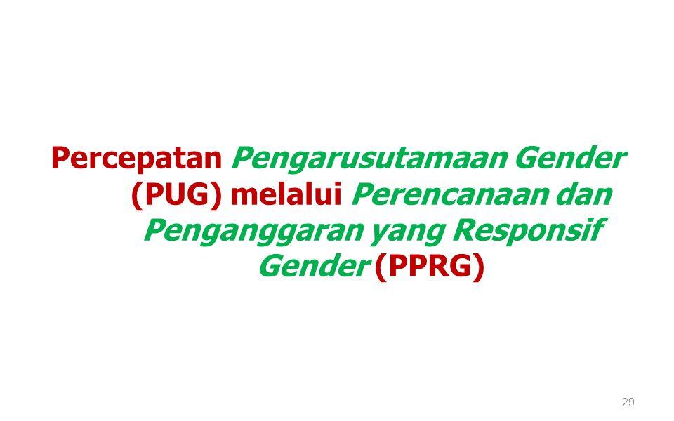 KOMITMEN GLOBAL DAN NASIONAL UNTUK KESETARAAN GENDER Ditingkat Global, Hasil Pertemuan Konferensi Perempuan Sedunia di Beijing; menyetujui mengaplikasikan Stategi PUG di Perencanaan dan Penganggran Pembangunan (189 negara, termasuk Indonesia) Ditingkat Nasional, dikeluarkan Instruksi Presiden No.9/tahun 2000 tentang keharusan melaksanakan PUG di Perencanaan/penganggaran disemua sektor pembangunan 30