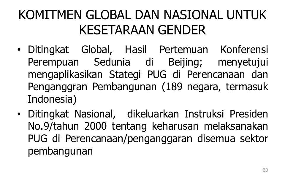 KOMITMEN GLOBAL DAN NASIONAL UNTUK KESETARAAN GENDER Ditingkat Global, Hasil Pertemuan Konferensi Perempuan Sedunia di Beijing; menyetujui mengaplikas