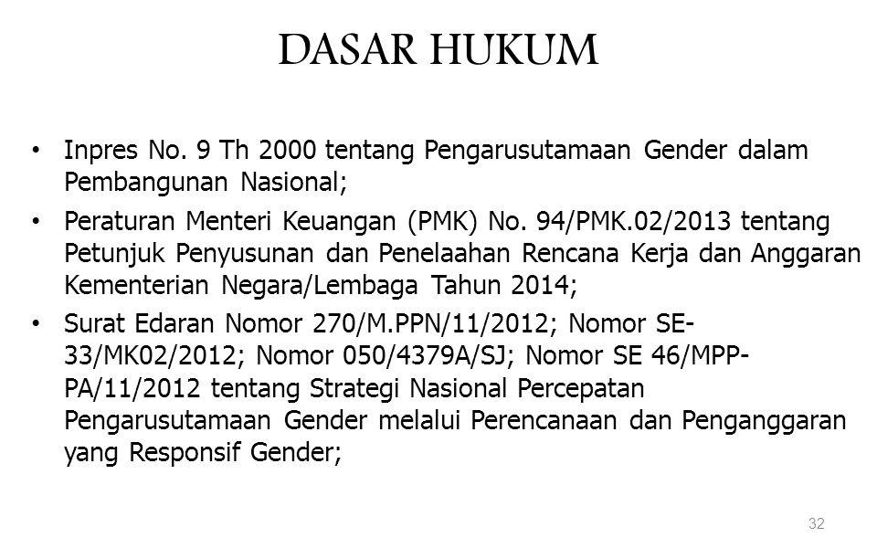 DASAR HUKUM Inpres No. 9 Th 2000 tentang Pengarusutamaan Gender dalam Pembangunan Nasional; Peraturan Menteri Keuangan (PMK) No. 94/PMK.02/2013 tentan
