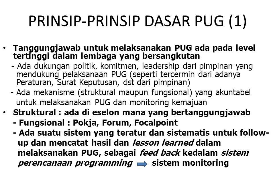 PRINSIP-PRINSIP DASAR PUG (1) Tanggungjawab untuk melaksanakan PUG ada pada level tertinggi dalam lembaga yang bersangkutan - Ada dukungan politik, ko