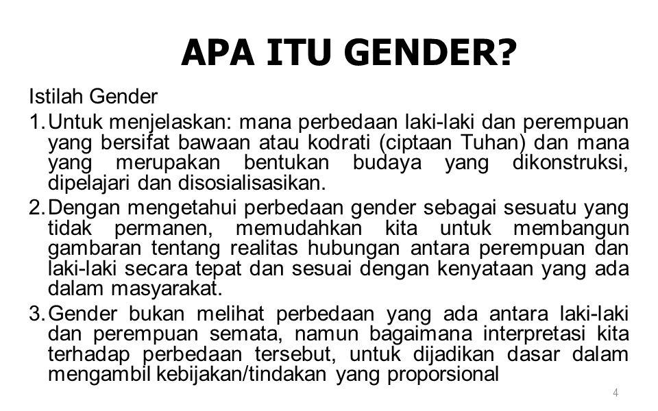 APA ITU GENDER? Istilah Gender 1.Untuk menjelaskan: mana perbedaan laki-laki dan perempuan yang bersifat bawaan atau kodrati (ciptaan Tuhan) dan mana