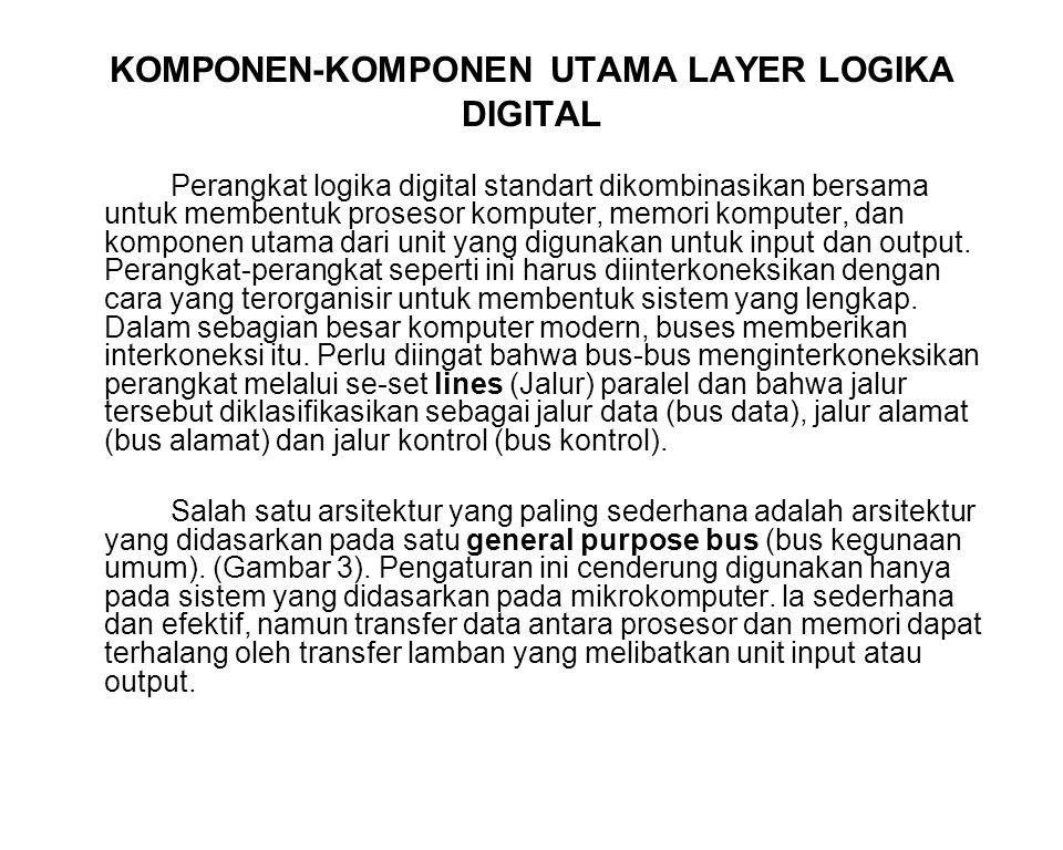 KOMPONEN-KOMPONEN UTAMA LAYER LOGIKA DIGITAL Perangkat logika digital standart dikombinasikan bersama untuk membentuk prosesor komputer, memori komput