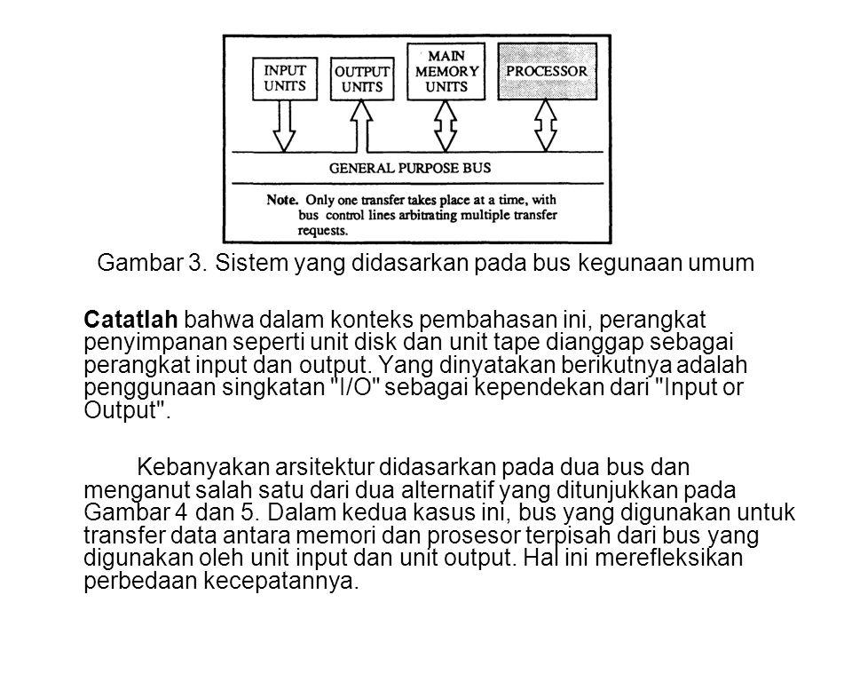Gambar 3. Sistem yang didasarkan pada bus kegunaan umum Catatlah bahwa dalam konteks pembahasan ini, perangkat penyimpanan seperti unit disk dan unit