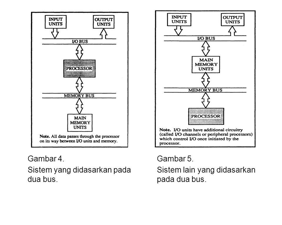 Gambar 4. Sistem yang didasarkan pada dua bus. Gambar 5. Sistem lain yang didasarkan pada dua bus.