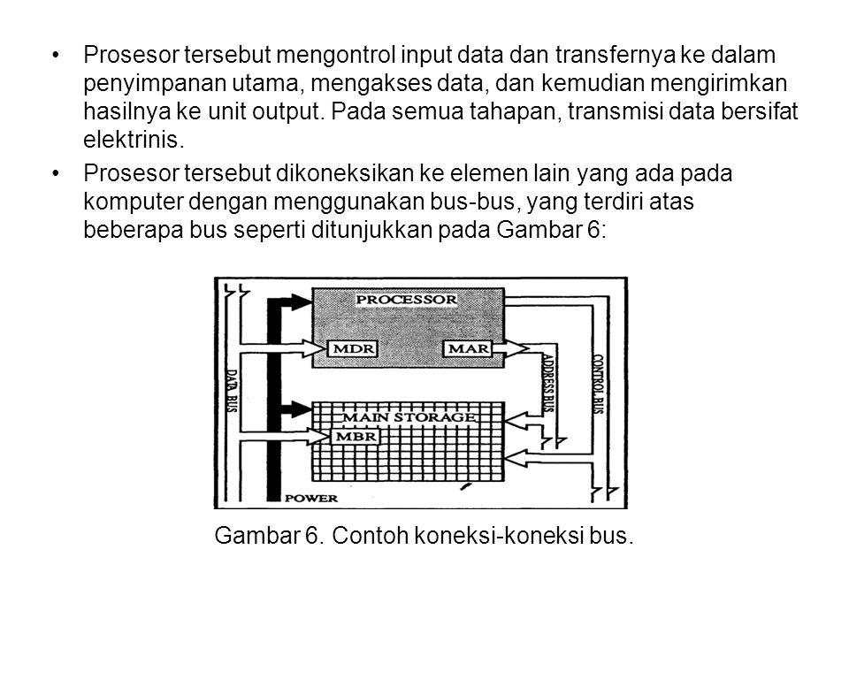 Prosesor tersebut mengontrol input data dan transfernya ke dalam penyimpanan utama, mengakses data, dan kemudian mengirimkan hasilnya ke unit output.