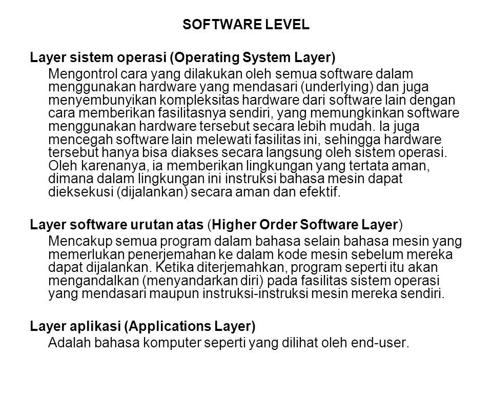 SOFTWARE LEVEL Layer sistem operasi (Operating System Layer) Mengontrol cara yang dilakukan oleh semua software dalam menggunakan hardware yang mendasari (underlying) dan juga menyembunyikan kompleksitas hardware dari software lain dengan cara memberikan fasilitasnya sendiri, yang memungkinkan software menggunakan hardware tersebut secara lebih mudah.