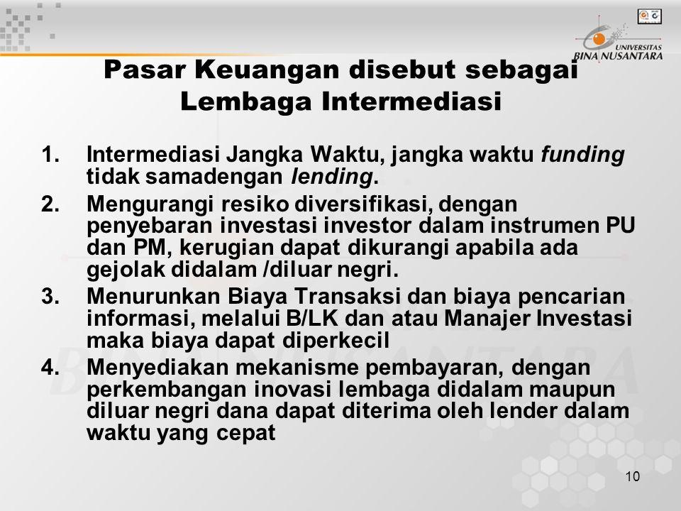 10 Pasar Keuangan disebut sebagai Lembaga Intermediasi 1.Intermediasi Jangka Waktu, jangka waktu funding tidak samadengan lending. 2.Mengurangi resiko
