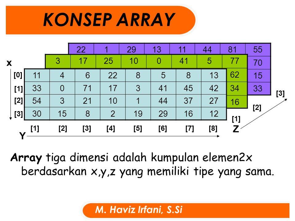 Array tiga dimensi adalah kumpulan elemen2x berdasarkan x,y,z yang memiliki tipe yang sama.