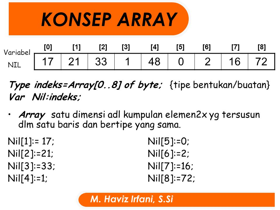 KONSEP ARRAY M.