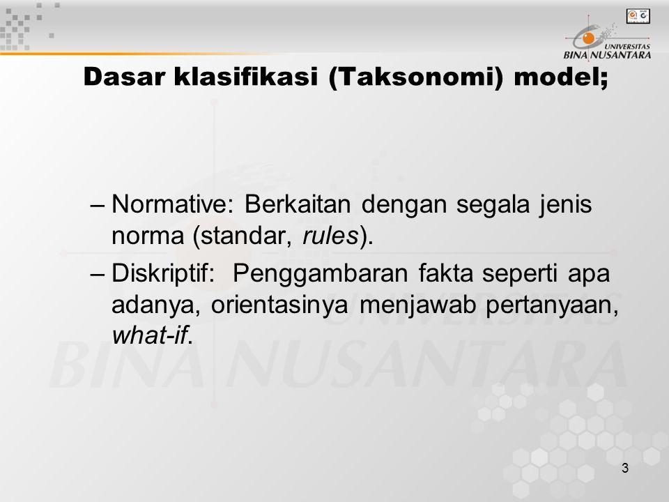 3 Dasar klasifikasi (Taksonomi) model; –Normative: Berkaitan dengan segala jenis norma (standar, rules). –Diskriptif: Penggambaran fakta seperti apa a