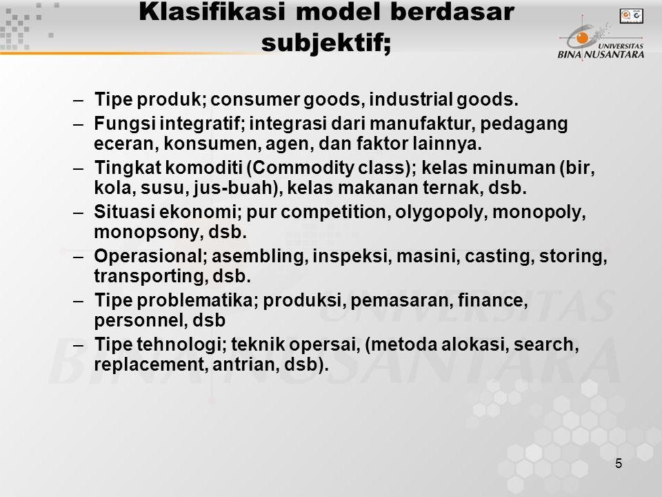5 Klasifikasi model berdasar subjektif; –Tipe produk; consumer goods, industrial goods. –Fungsi integratif; integrasi dari manufaktur, pedagang eceran