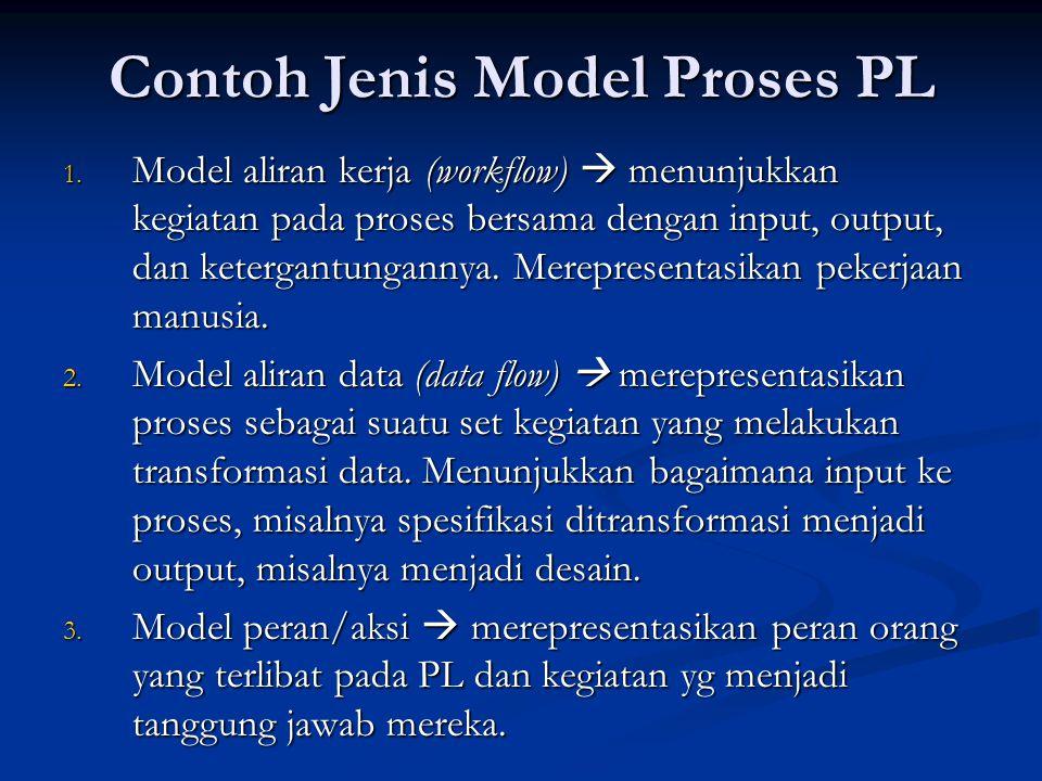 Contoh Jenis Model Proses PL 1. Model aliran kerja (workflow)  menunjukkan kegiatan pada proses bersama dengan input, output, dan ketergantungannya.