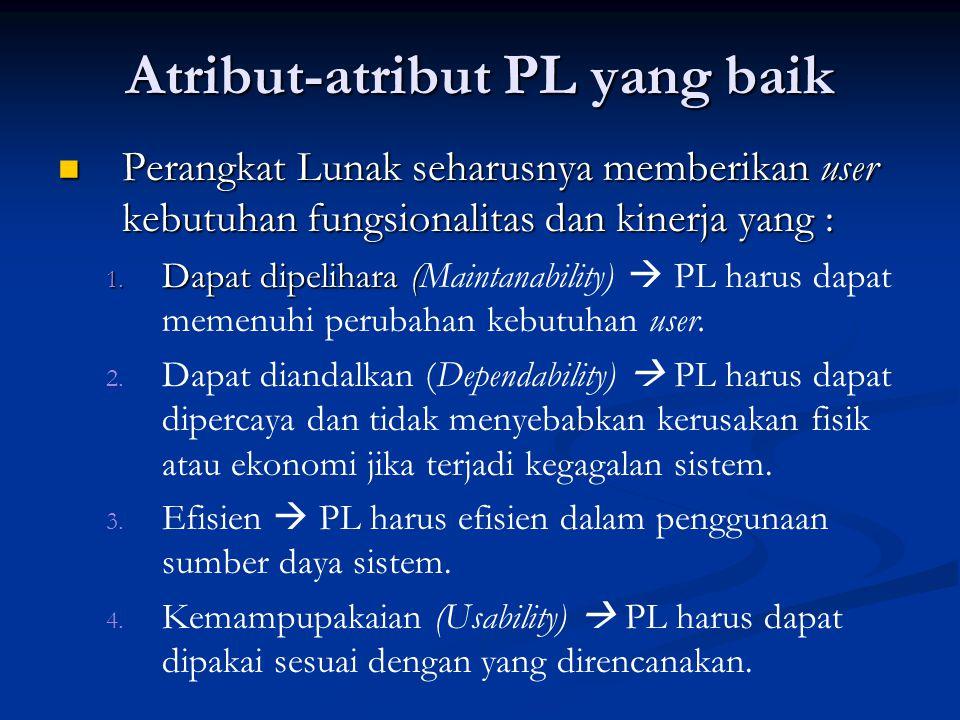 Atribut-atribut PL yang baik Perangkat Lunak seharusnya memberikan user kebutuhan fungsionalitas dan kinerja yang : Perangkat Lunak seharusnya memberikan user kebutuhan fungsionalitas dan kinerja yang : 1.