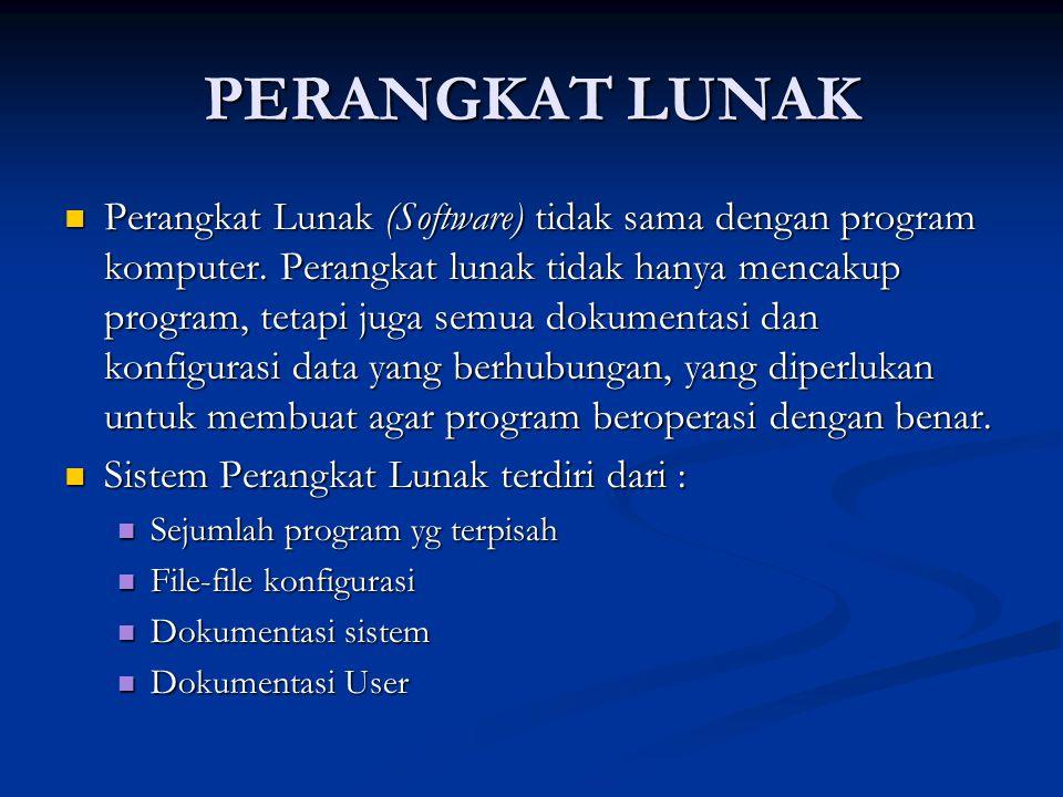 PERANGKAT LUNAK Perangkat Lunak (Software) tidak sama dengan program komputer.