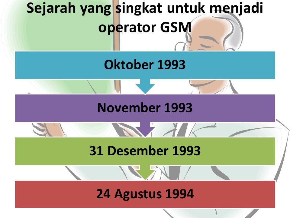 Sejarah yang singkat untuk menjadi operator GSM 24 Agustus 1994 31 Desember 1993 November 1993 Oktober 1993