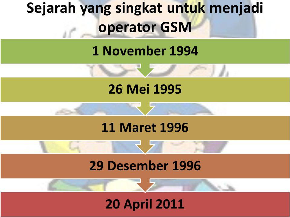 Sejarah yang singkat untuk menjadi operator GSM 20 April 2011 29 Desember 1996 11 Maret 1996 26 Mei 1995 1 November 1994
