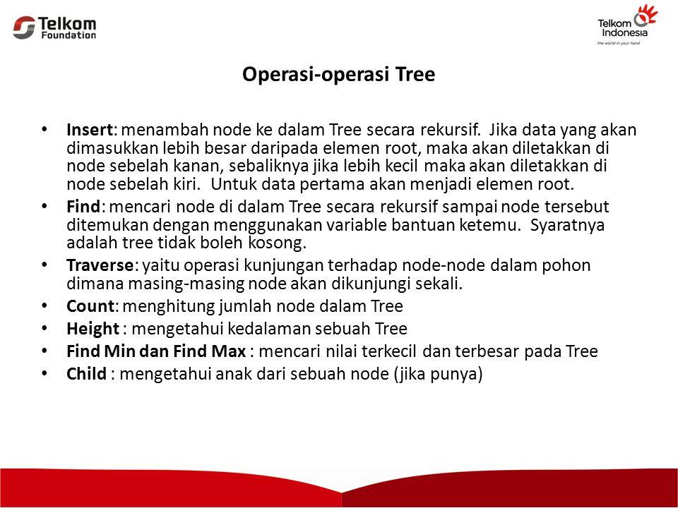 Operasi-operasi Tree Insert: menambah node ke dalam Tree secara rekursif. Jika data yang akan dimasukkan lebih besar daripada elemen root, maka akan d