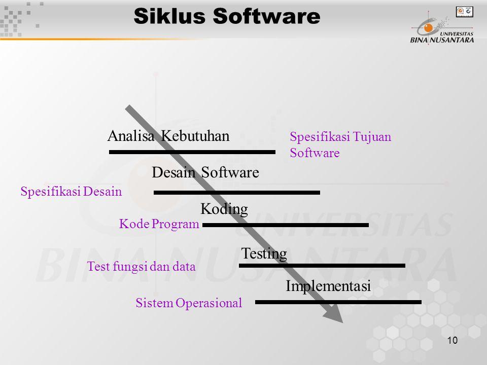 10 Siklus Software Spesifikasi Desain Analisa Kebutuhan Spesifikasi Tujuan Software Desain Software Koding Testing Test fungsi dan data Sistem Operasional Kode Program Implementasi