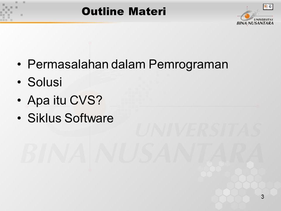 3 Outline Materi Permasalahan dalam Pemrograman Solusi Apa itu CVS Siklus Software