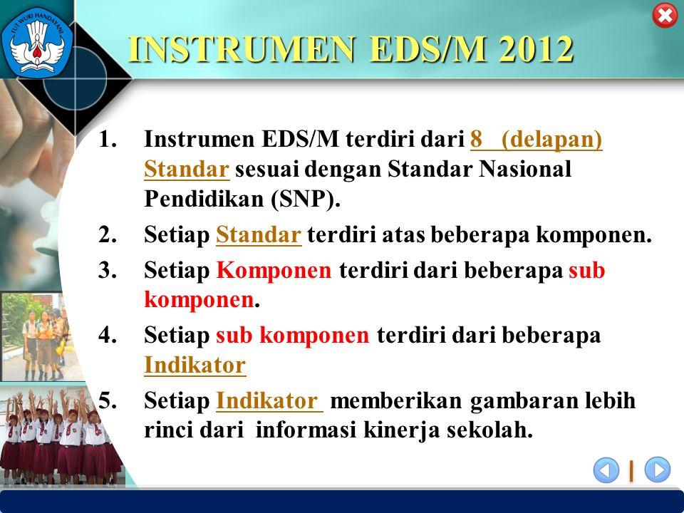 PUSAT PENJAMINAN MUTU PENDIDIKAN - BPSDMPK PPMP – KEMENDIKBUD -2012 INSTRUMEN EDS/M 2012 8 (delapan) Standar 1.Instrumen EDS/M terdiri dari 8 (delapan) Standar sesuai dengan Standar Nasional Pendidikan (SNP).