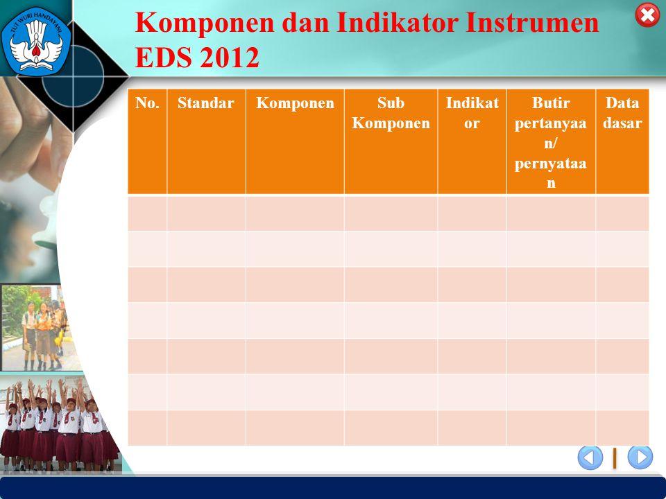 PUSAT PENJAMINAN MUTU PENDIDIKAN - BPSDMPK PPMP – KEMENDIKBUD -2012 Komponen dan Indikator Instrumen EDS 2012 No.StandarKomponenSub Komponen Indikat or Butir pertanyaa n/ pernyataa n Data dasar