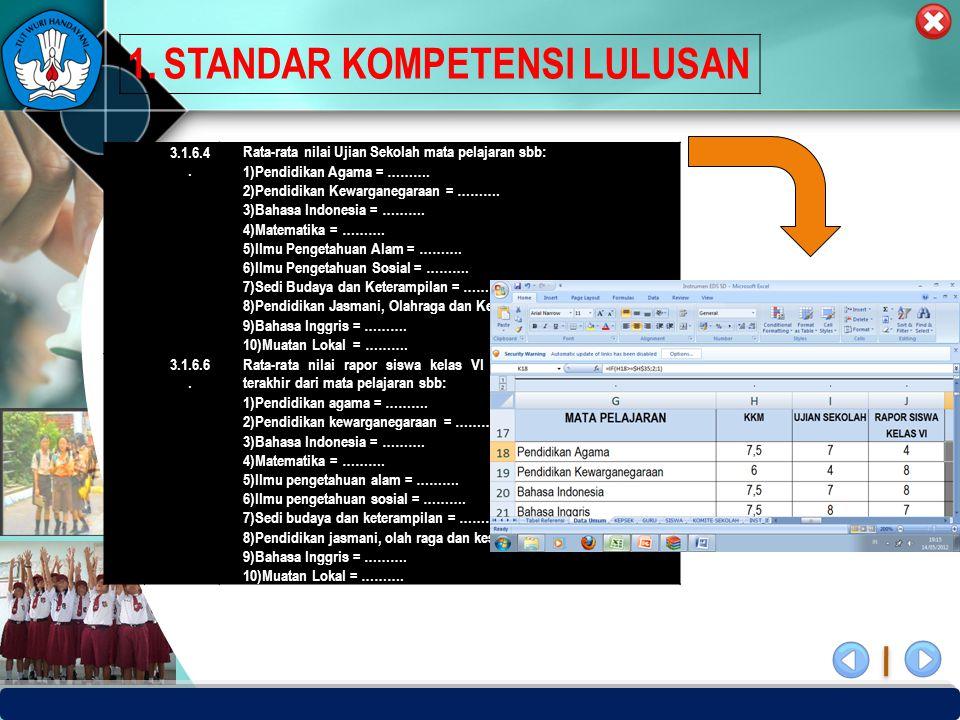 PUSAT PENJAMINAN MUTU PENDIDIKAN - BPSDMPK PPMP – KEMENDIKBUD -2012 3.1.6.4.
