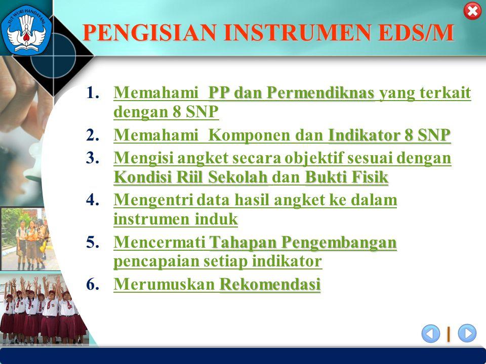 PUSAT PENJAMINAN MUTU PENDIDIKAN - BPSDMPK PPMP – KEMENDIKBUD -2012 PENGISIAN INSTRUMEN EDS/M PP dan Permendiknas PP dan Permendiknas 1.Memahami PP dan Permendiknas yang terkait dengan 8 SNPMemahami PP dan Permendiknas yang terkait dengan 8 SNP Indikator 8 SNP Indikator 8 SNP 2.Memahami Komponen dan Indikator 8 SNPMemahami Komponen dan Indikator 8 SNP Kondisi Riil SekolahBukti Fisik Kondisi Riil SekolahBukti Fisik 3.Mengisi angket secara objektif sesuai dengan Kondisi Riil Sekolah dan Bukti FisikMengisi angket secara objektif sesuai dengan Kondisi Riil Sekolah dan Bukti Fisik 4.Mengentri data hasil angket ke dalam instrumen indukMengentri data hasil angket ke dalam instrumen induk Tahapan Pengembangan Tahapan Pengembangan 5.Mencermati Tahapan Pengembangan pencapaian setiap indikatorMencermati Tahapan Pengembangan pencapaian setiap indikator Rekomendasi Rekomendasi 6.Merumuskan RekomendasiMerumuskan Rekomendasi
