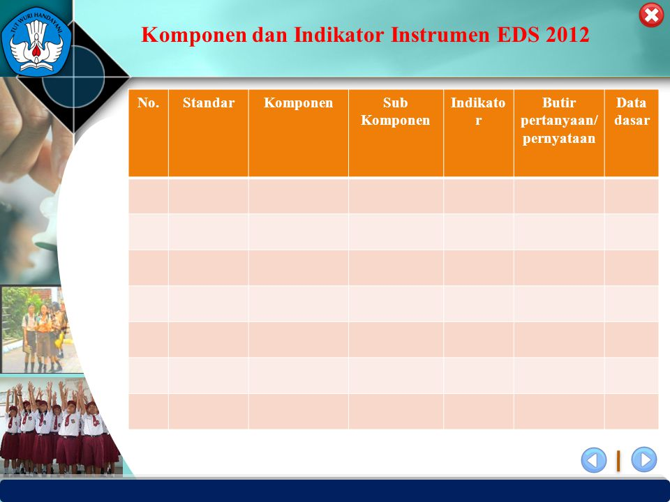 PUSAT PENJAMINAN MUTU PENDIDIKAN - BPSDMPK PPMP – KEMENDIKBUD -2012 Komponen dan Indikator Instrumen EDS 2012 No.StandarKomponenSub Komponen Indikato r Butir pertanyaan/ pernyataan Data dasar