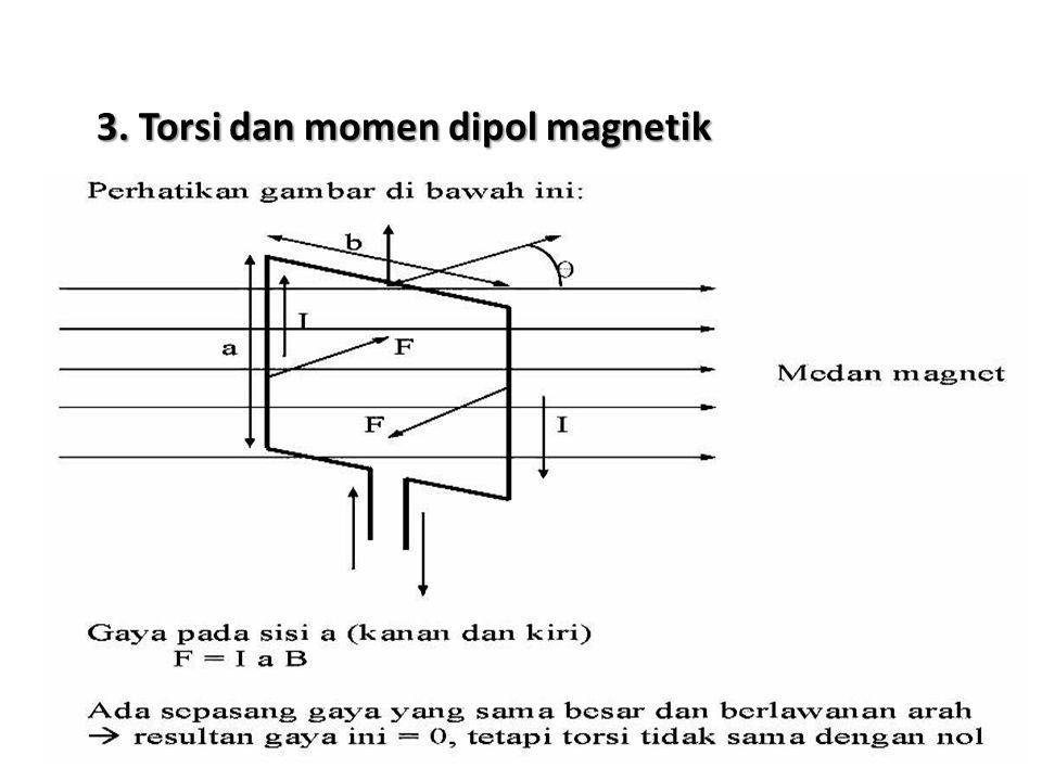 3. Torsi dan momen dipol magnetik