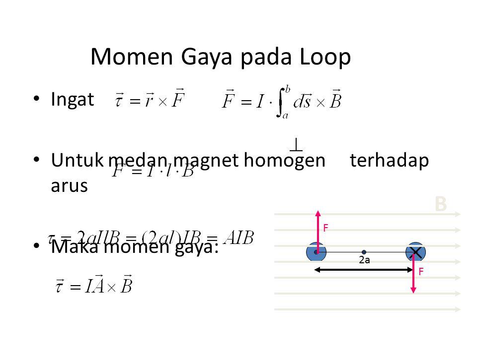 Momen Gaya pada Loop Ingat Untuk medan magnet homogen terhadap arus Maka momen gaya: 2a F F B