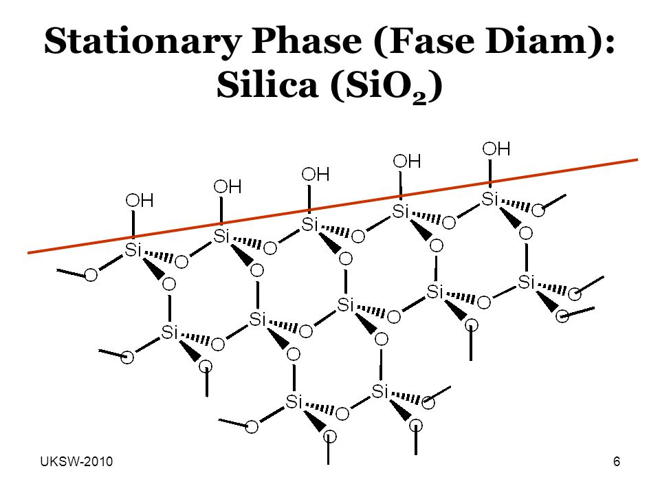 UKSW-20106 Stationary Phase (Fase Diam): Silica (SiO 2 )