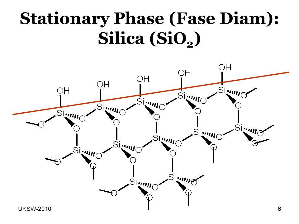 UKSW-20106 Stationary Phase (Fase Diam): Silica (SiO 2 )