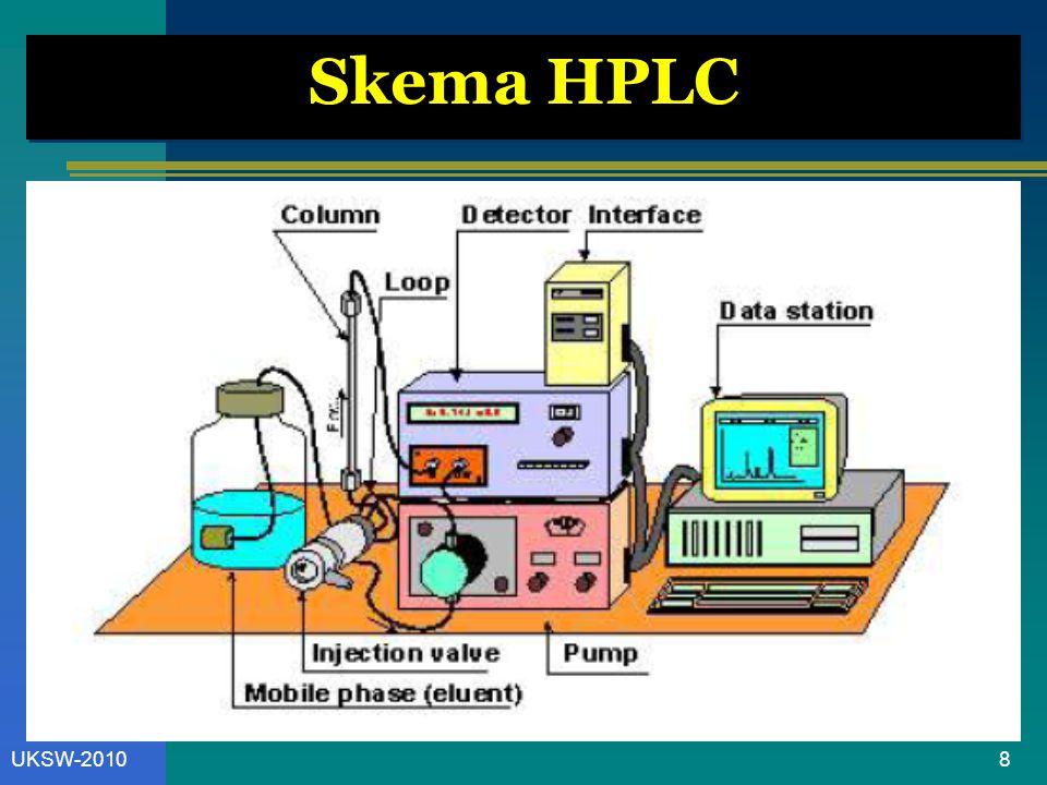 8UKSW-2010 Skema HPLC