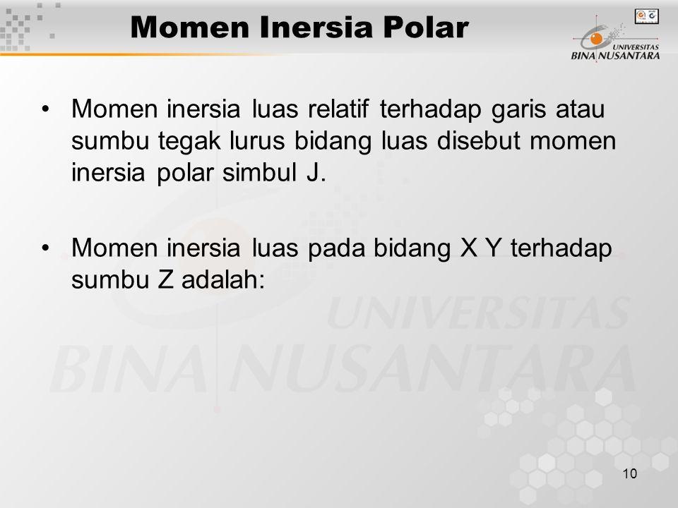 10 Momen Inersia Polar Momen inersia luas relatif terhadap garis atau sumbu tegak lurus bidang luas disebut momen inersia polar simbul J. Momen inersi