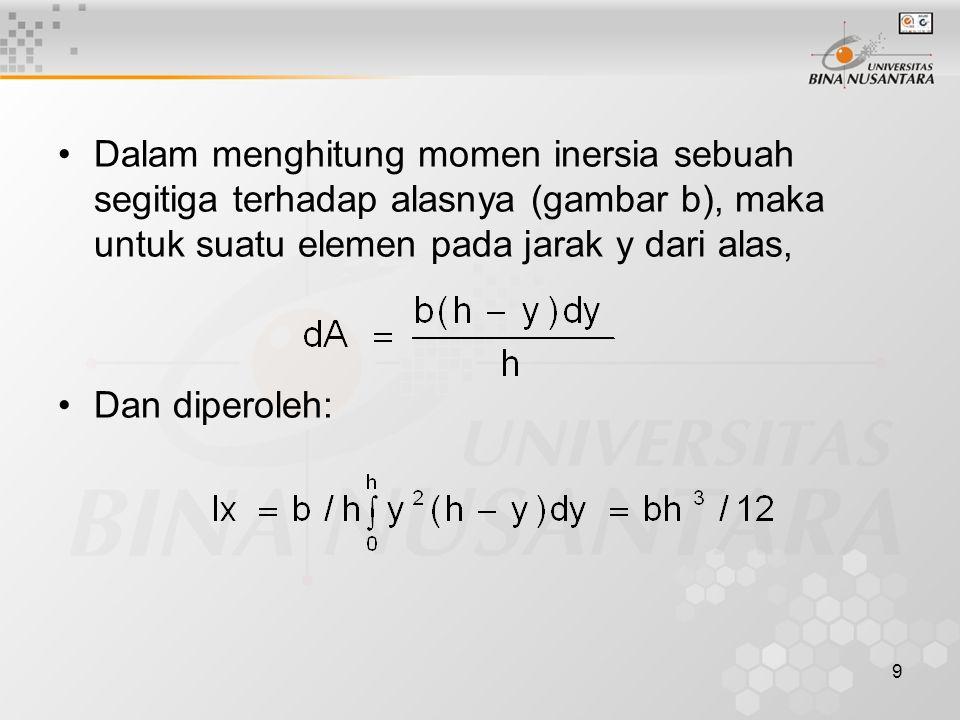 9 Dalam menghitung momen inersia sebuah segitiga terhadap alasnya (gambar b), maka untuk suatu elemen pada jarak y dari alas, Dan diperoleh: